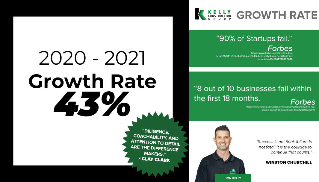 Success Poster Kelly Construction Group Version 2 Clay Staires